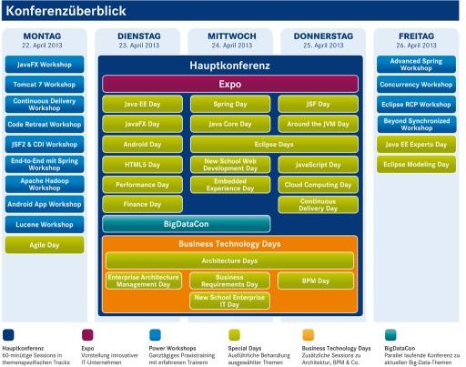 uebersicht-from-web