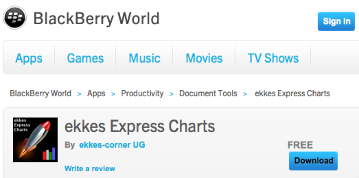 ekkesExpressCharts_bb_world