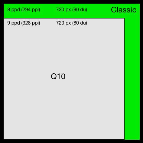 classic_q10_du