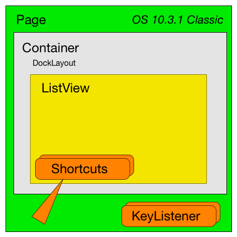 shortcuts2