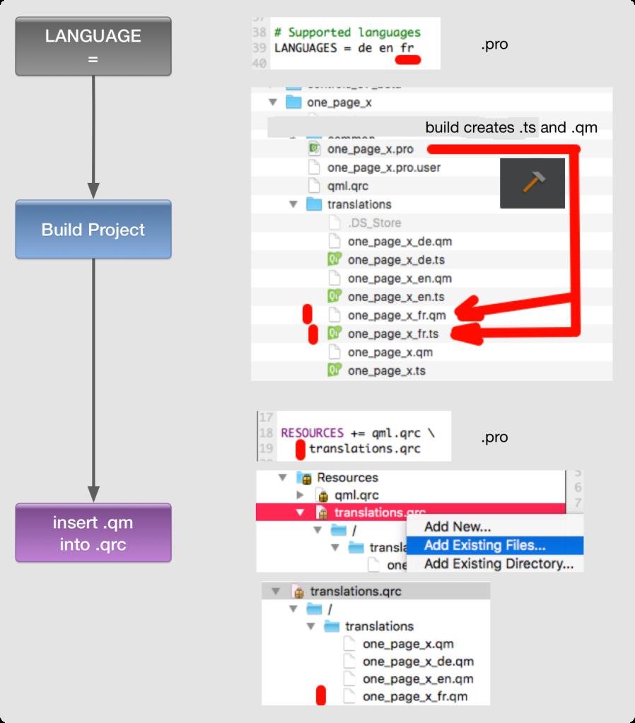 workflow_new_language