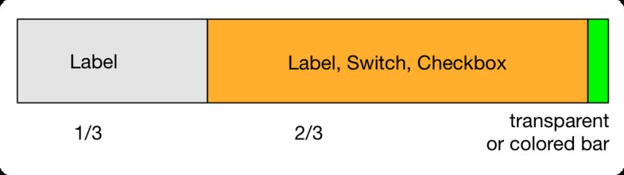 biz_row_layout
