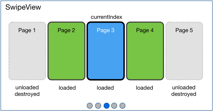 dynamic_loading