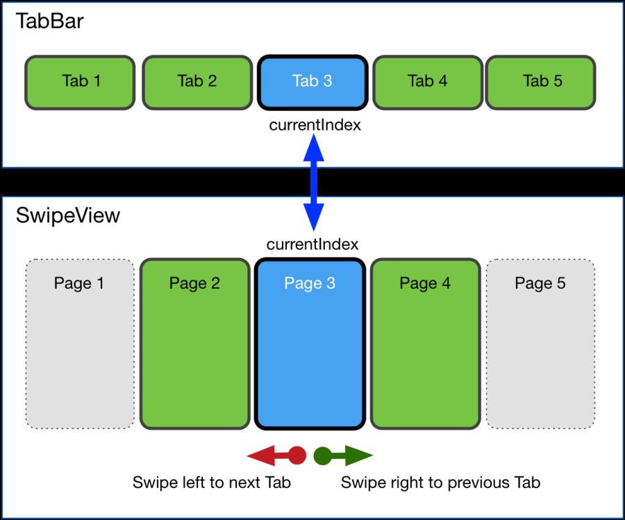 tabbar_navigation